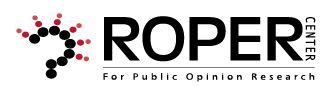 Roper Center for Public Opinion Research